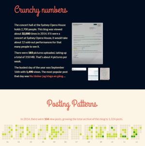 blog_statistik