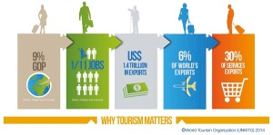 why_tourism_en_web